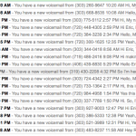 Gmail inbox for Google Voice